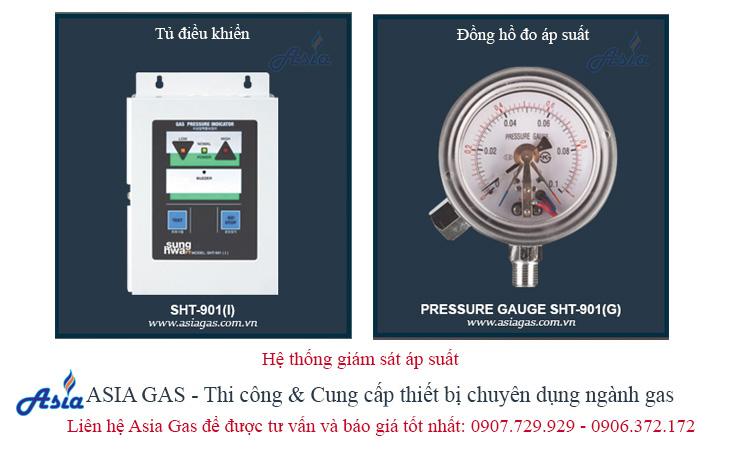 Hệ thống giám sát áp suất gas tủ điều khiển trung tâm đồng hồ đo áp suất