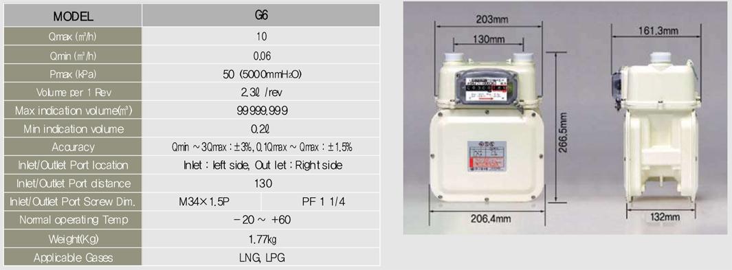 Gas meter G6 Keukdong đo lưu lượng gas